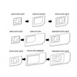 Set adaptoare Micro SIM si Nano SIM, 8 piese, Albe