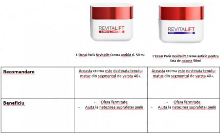 caracterisitici cream antirid