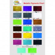 Pigment pentru rasina epoxidica, metalizat