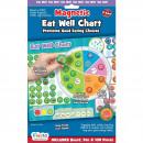 Promovati o alimentatie sanatoasa pentru copii cu acest grafic reutilizabil.
