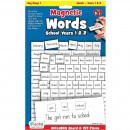 Sunt incluse cele ele mai uzuale cuvinte pe care copiii le invata in clasa 1 si 2.