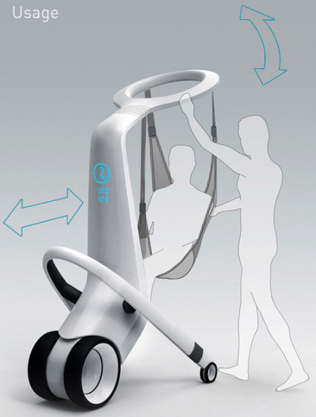 Slika Proizvod-MediRobot To Lift And Transport In-Hospital Patients- Zemlja proizvodnje Kina