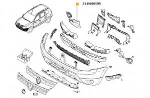 Convergent dreapta Dacia Duster