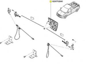 Clapeta deschidere oblon Dacia Logan Pick Up
