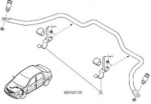 Colier fixare bara antiruliu Dacia Logan/ Dacia Sandero