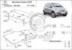 Scut motor metalic Mercedes A-Class W168
