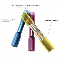 Set 50 bucati Conectori termocontractibili albastri HSC-2 1,50 - 2,50 mmp, E-LOCKS, cu sertizare si etansare IP67 pentru conductori electrici