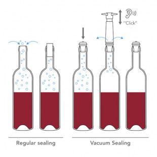 Vacu Vin Pompa Vacumat Wine Saver Alb 1 Dop