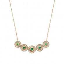 Circle Green Stone Necklace Design