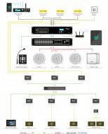 Sistem audio-video (sonorizare ambientala & digital signage) pentru restaurant