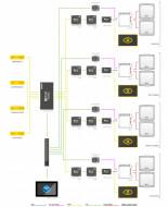 Sistem audio-video (sonorizare ambientala & digital signage) pentru farmacie