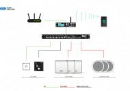 Sistem sonorizare ambientala pentru supermarket (200-300 m²)