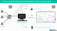Sistem audio-video pentru predare la distanta (online, hibrid) pentru unitati de invatamant