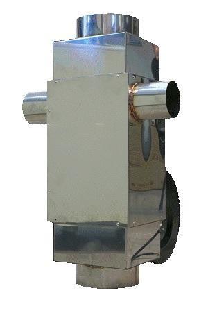 Recuperator caldura MTM imagine 2021