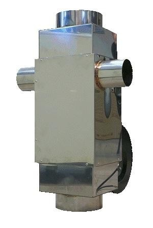 Recuperator caldura MTM