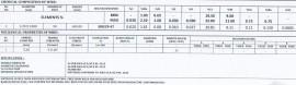 Baghete Weldemo 3.2mm ER308 LSi