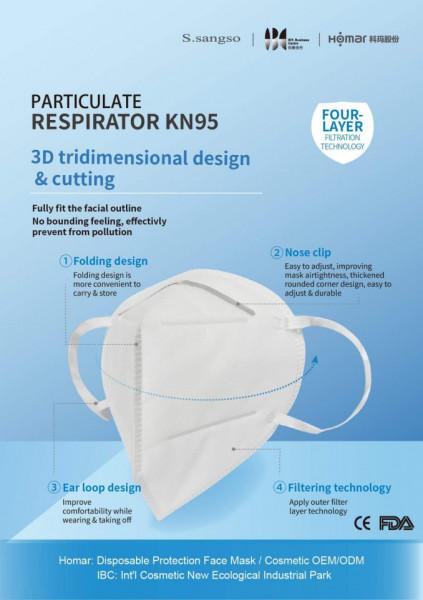 Masca respiratie KN95, cutie 40 buc