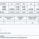 Baghete Weldemo 2.4mm ER308 LSi