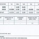 Baghete Weldemo 1.6mm ER308 LSi