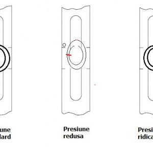 Broască cu tijă cu închidere multipunct pentru uși pvc 25-35x85 | 28-35x92