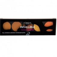 Paleta Corectoare Loreal Total Cover Concealer Palette, Nuanta 02 Tan To Deep