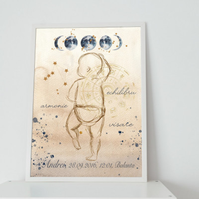 Moon Baby Zodiac Poster BLUE