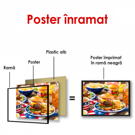Poster, Mâncare americană