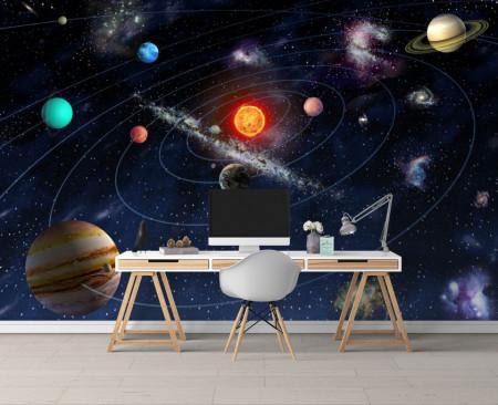 Fototapete, Sistemul solar