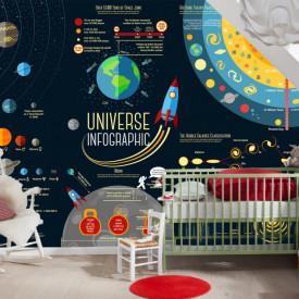 Fototapet, Spațiul cosmic pentru copii