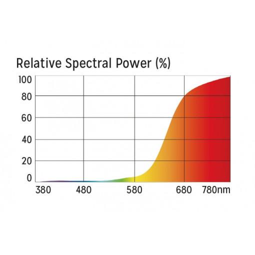 Bec incalzire InfraRed Heat Lamp - 100w - E27