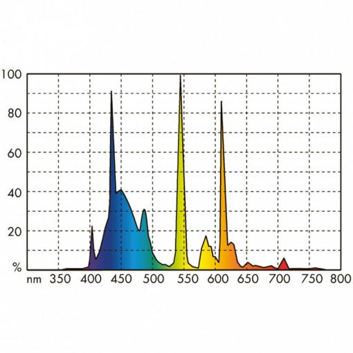 Neon acvariu marin JBL Solar Marin Day T8 742 mm - 25 W (15000K)