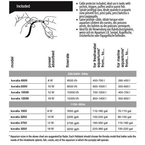 Pompa valuri Hydor Koralia 12500 PUMP EU