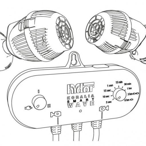 Controller pompe valuri Hydor Koralia Smartwave