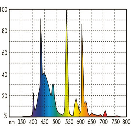 Neon acvariu marin JBL Solar Marin Day T5 ULTRA 742mm-35W