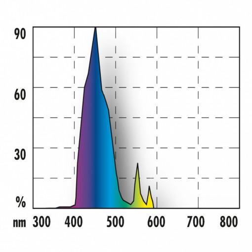 Neon acvariu marin JBL Solar Ocean Blue T5 ULTRA 895 mm - 45 W