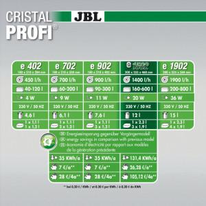 Filtru extern acvariu JBL CristalProfi e1502 greenline