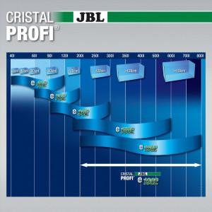 Filtru extern acvariu JBL CristalProfi e1902 greenline
