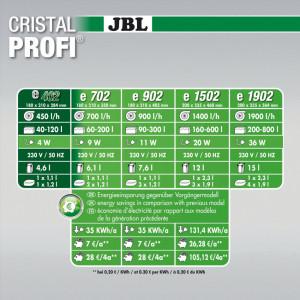 Filtru extern acvariu JBL CristalProfi e402 greenline
