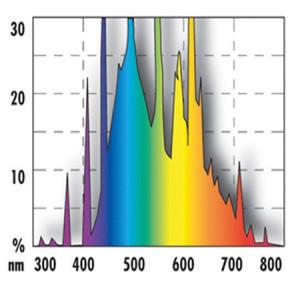 Neon acvariu JBL Solar Natur 895mm-30 W (9000K)