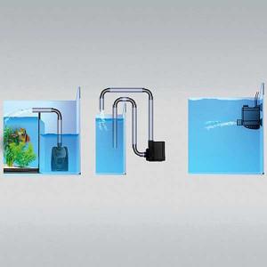 Pompa recirculare apa acvariu JBL ProFlow u800