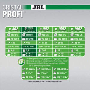 Filtru extern acvariu JBL CristalProfi e702 greenline