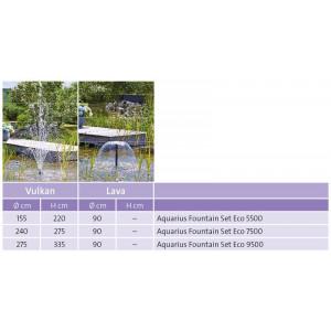 Pompa apa de iaz Aquarius Fountain Set Eco 9500