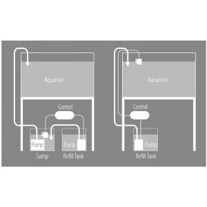 Controller Pompa Apa - Smart Level Control - HYDOR