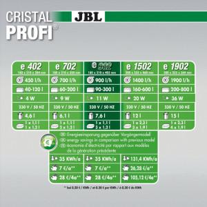 Filtru extern acvariu JBL CristalProfi e902 greenline