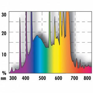 Neon acvariu JBL Solar Color T5 Ultra 438mm- 24W