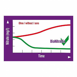 Material filtrant acvariu JBL BioNitrat Ex