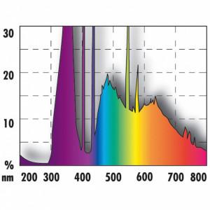 Neon terariu JBL Solar Reptil Sun 25 W (6000K)/UV-A 36%/UV-B 8%