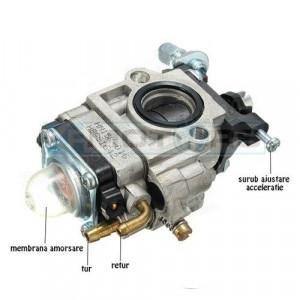 Carburator motocoasa China - Gaura mica