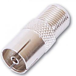 Adapter RF ženski na F ženski