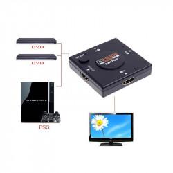 HDMI spliter sa 3 ulaza